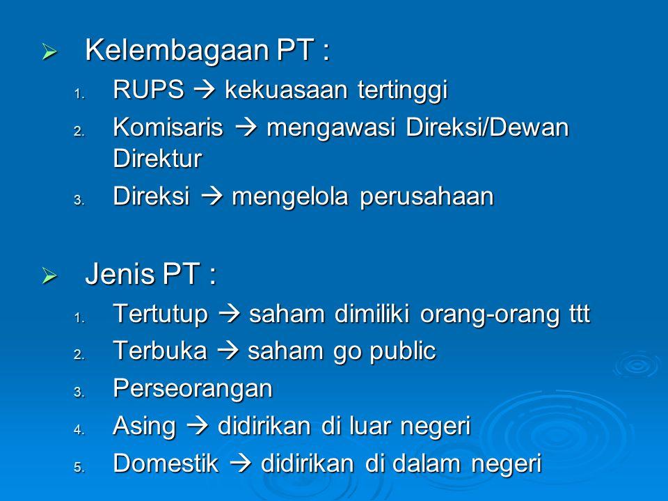 Kelembagaan PT : Jenis PT : RUPS  kekuasaan tertinggi