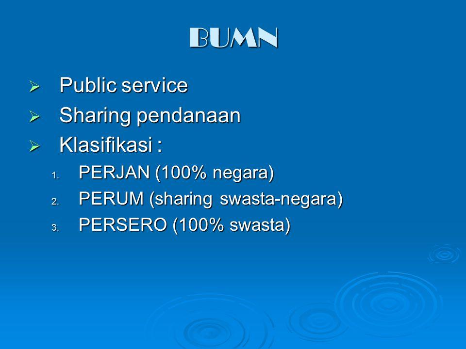 BUMN Public service Sharing pendanaan Klasifikasi :