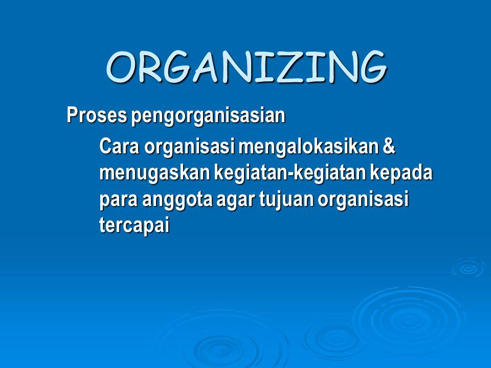 ORGANIZING Proses pengorganisasian