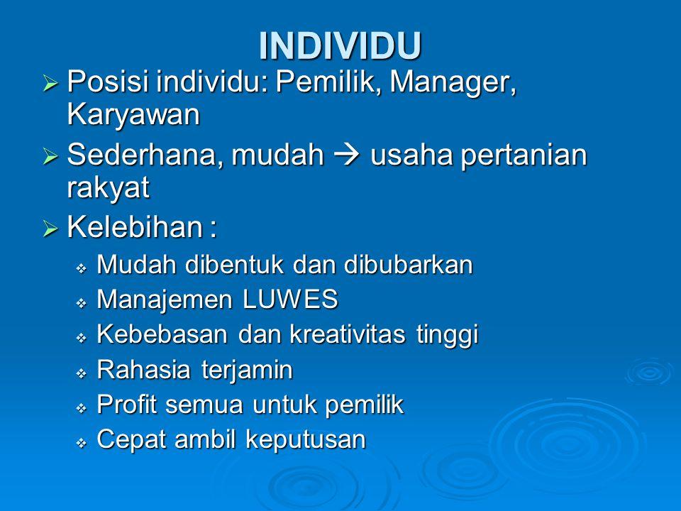 INDIVIDU Posisi individu: Pemilik, Manager, Karyawan