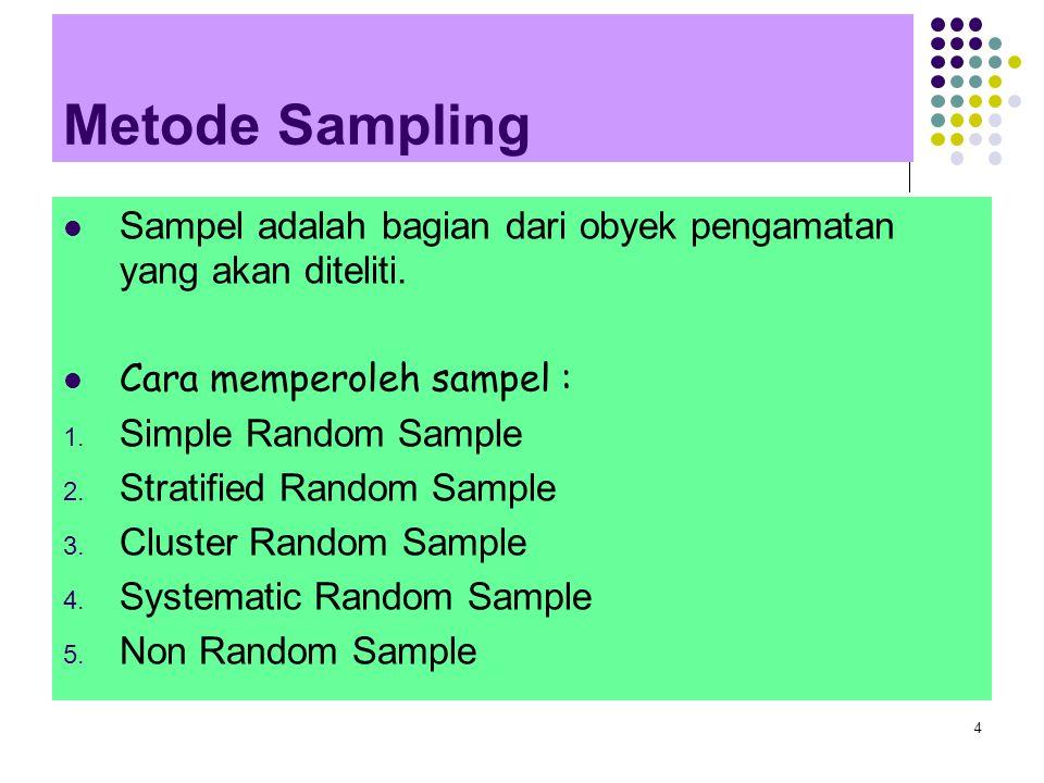 Metode Sampling Sampel adalah bagian dari obyek pengamatan yang akan diteliti. Cara memperoleh sampel :