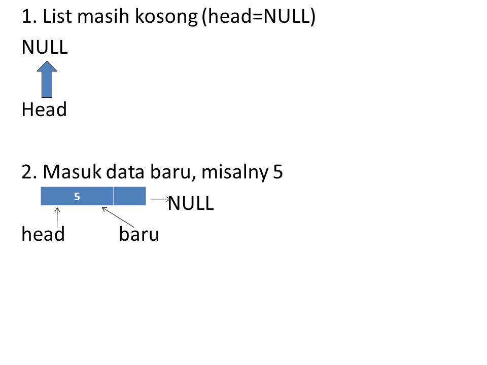 1. List masih kosong (head=NULL) NULL Head 2