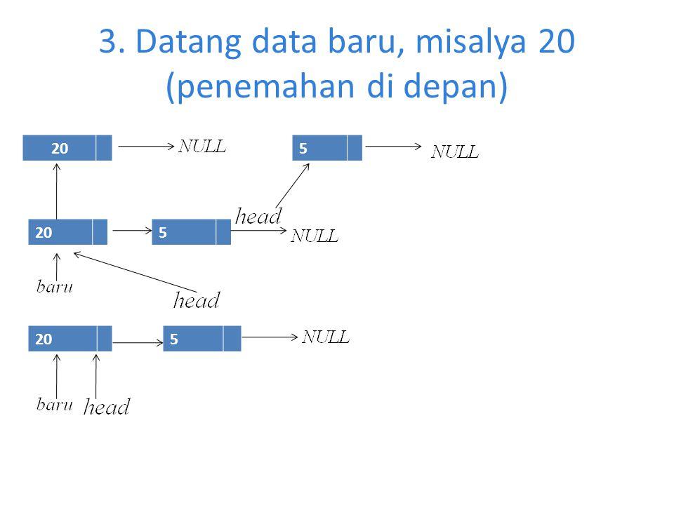 3. Datang data baru, misalya 20 (penemahan di depan)