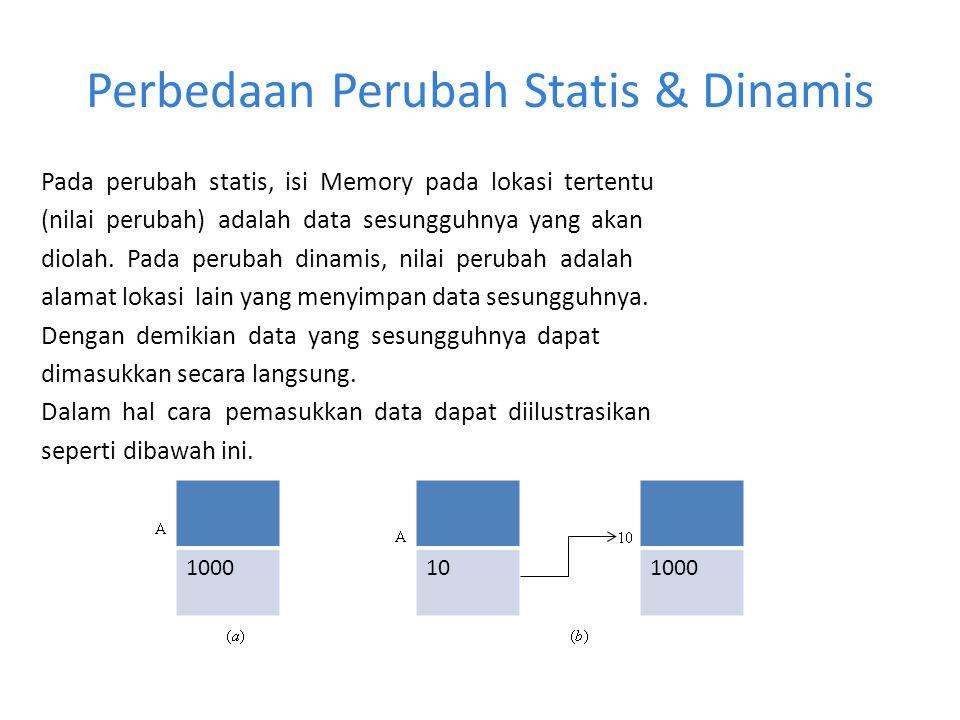 Perbedaan Perubah Statis & Dinamis
