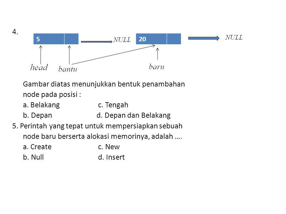 4. Gambar diatas menunjukkan bentuk penambahan node pada posisi : a