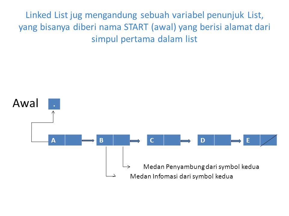 Linked List jug mengandung sebuah variabel penunjuk List, yang bisanya diberi nama START (awal) yang berisi alamat dari simpul pertama dalam list