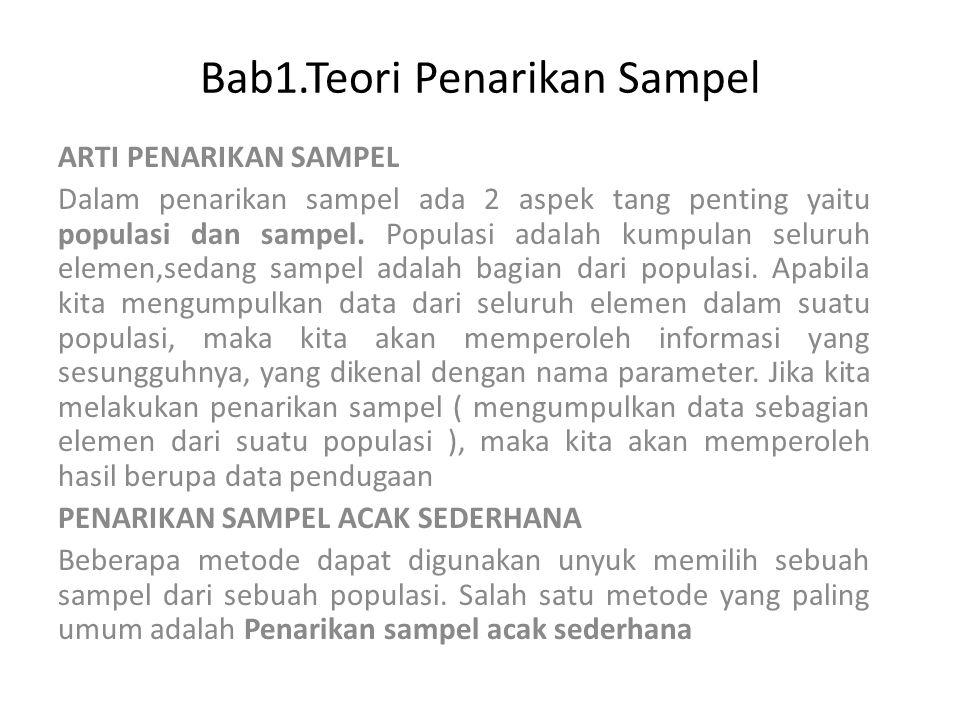 Bab1.Teori Penarikan Sampel