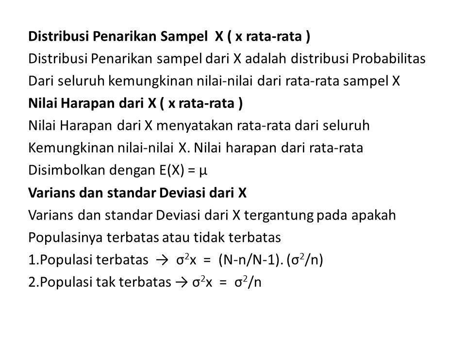 Distribusi Penarikan Sampel X ( x rata-rata ) Distribusi Penarikan sampel dari X adalah distribusi Probabilitas Dari seluruh kemungkinan nilai-nilai dari rata-rata sampel X Nilai Harapan dari X ( x rata-rata ) Nilai Harapan dari X menyatakan rata-rata dari seluruh Kemungkinan nilai-nilai X.