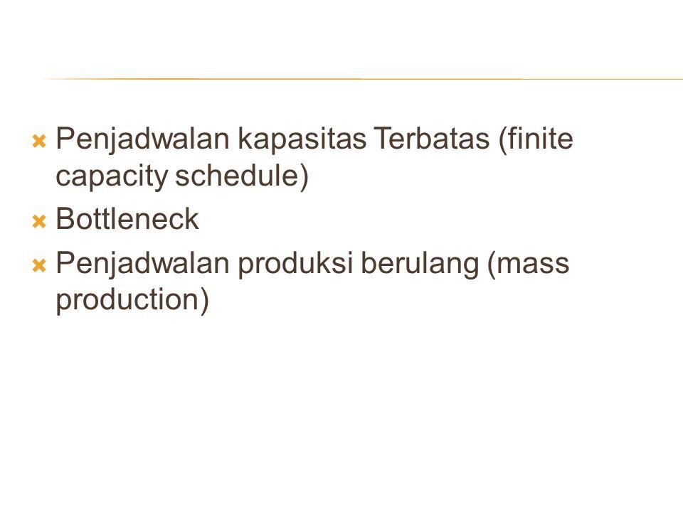 Penjadwalan kapasitas Terbatas (finite capacity schedule)