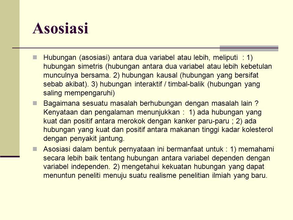 Asosiasi