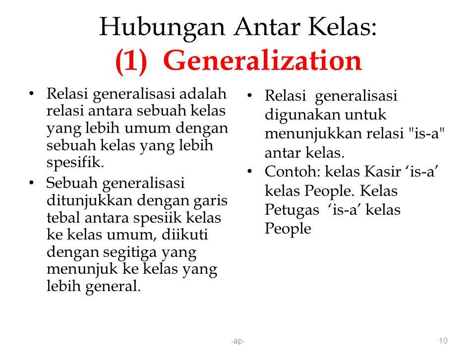 Hubungan Antar Kelas: (1) Generalization