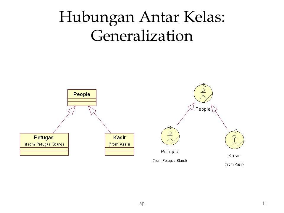 Hubungan Antar Kelas: Generalization