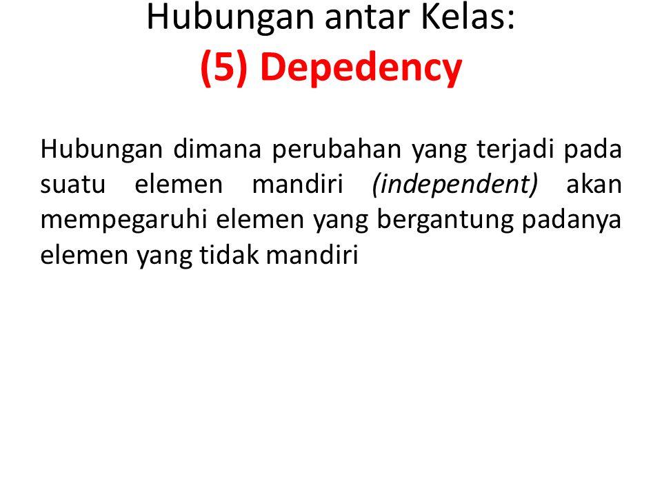 Hubungan antar Kelas: (5) Depedency
