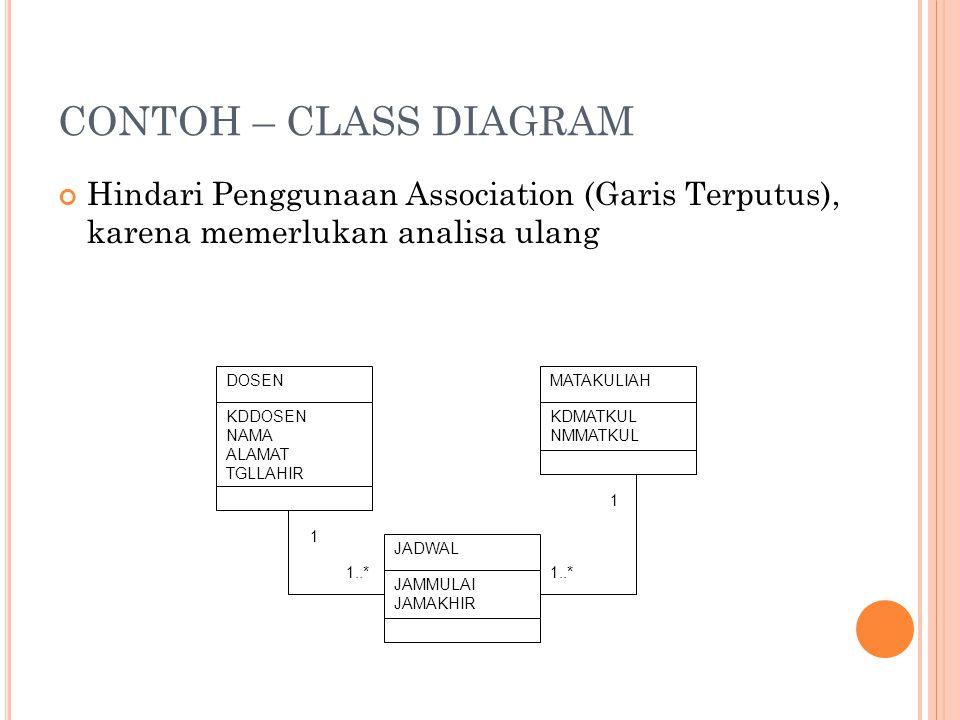 CONTOH – CLASS DIAGRAM Hindari Penggunaan Association (Garis Terputus), karena memerlukan analisa ulang.