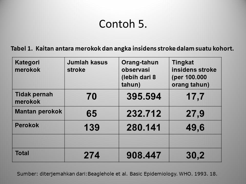 Contoh 5. Tabel 1. Kaitan antara merokok dan angka insidens stroke dalam suatu kohort. Kategori merokok.