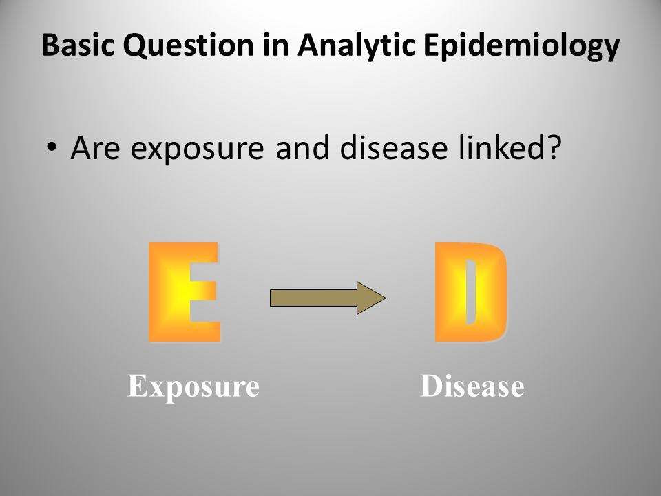 Basic Question in Analytic Epidemiology