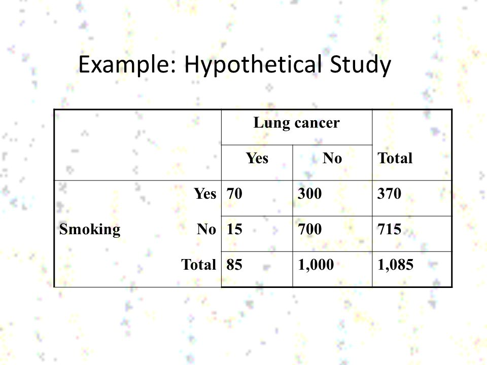 Example: Hypothetical Study
