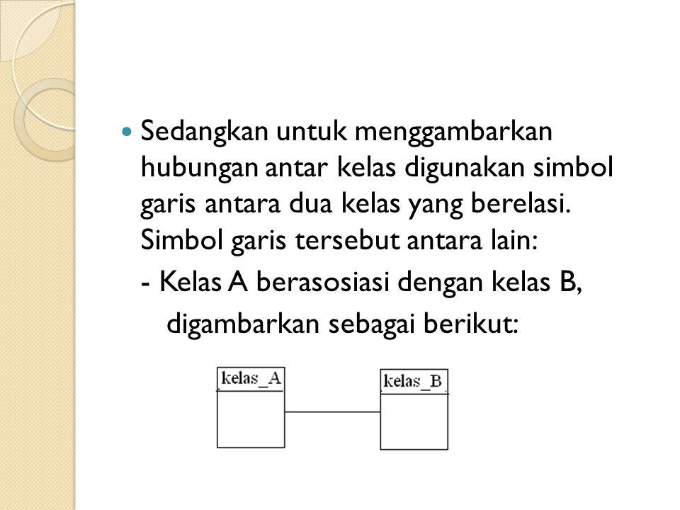 Sedangkan untuk menggambarkan hubungan antar kelas digunakan simbol garis antara dua kelas yang berelasi. Simbol garis tersebut antara lain: