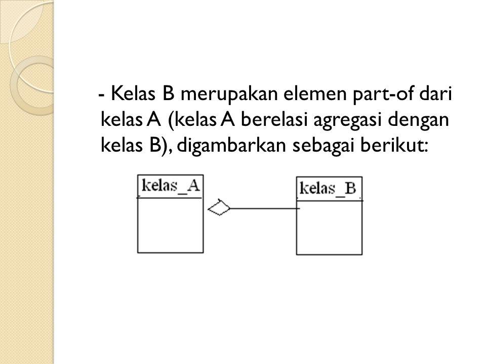 - Kelas B merupakan elemen part-of dari kelas A (kelas A berelasi agregasi dengan kelas B), digambarkan sebagai berikut: