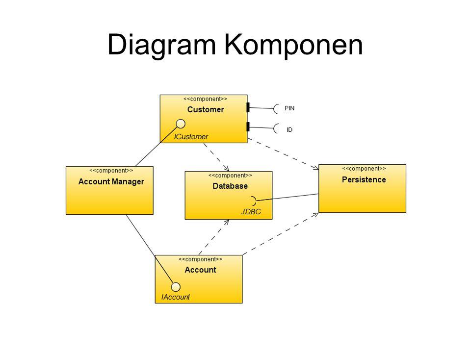 Diagram Komponen