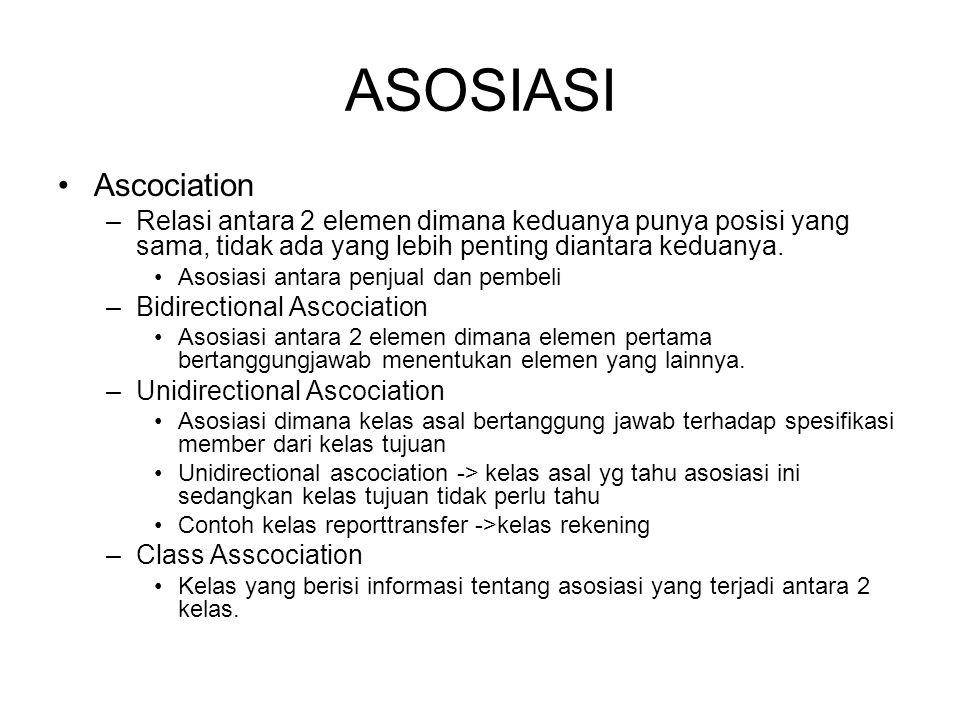 ASOSIASI Ascociation. Relasi antara 2 elemen dimana keduanya punya posisi yang sama, tidak ada yang lebih penting diantara keduanya.