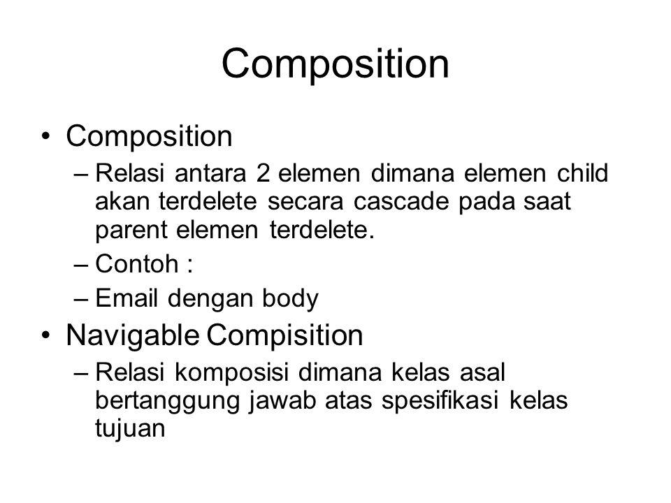 Composition Composition Navigable Compisition