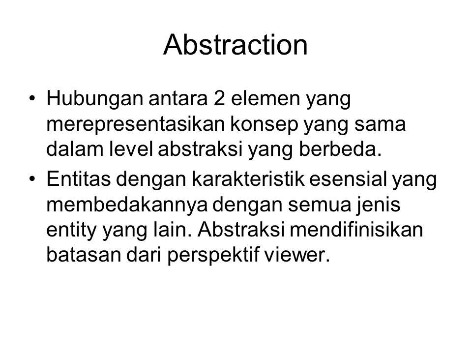 Abstraction Hubungan antara 2 elemen yang merepresentasikan konsep yang sama dalam level abstraksi yang berbeda.