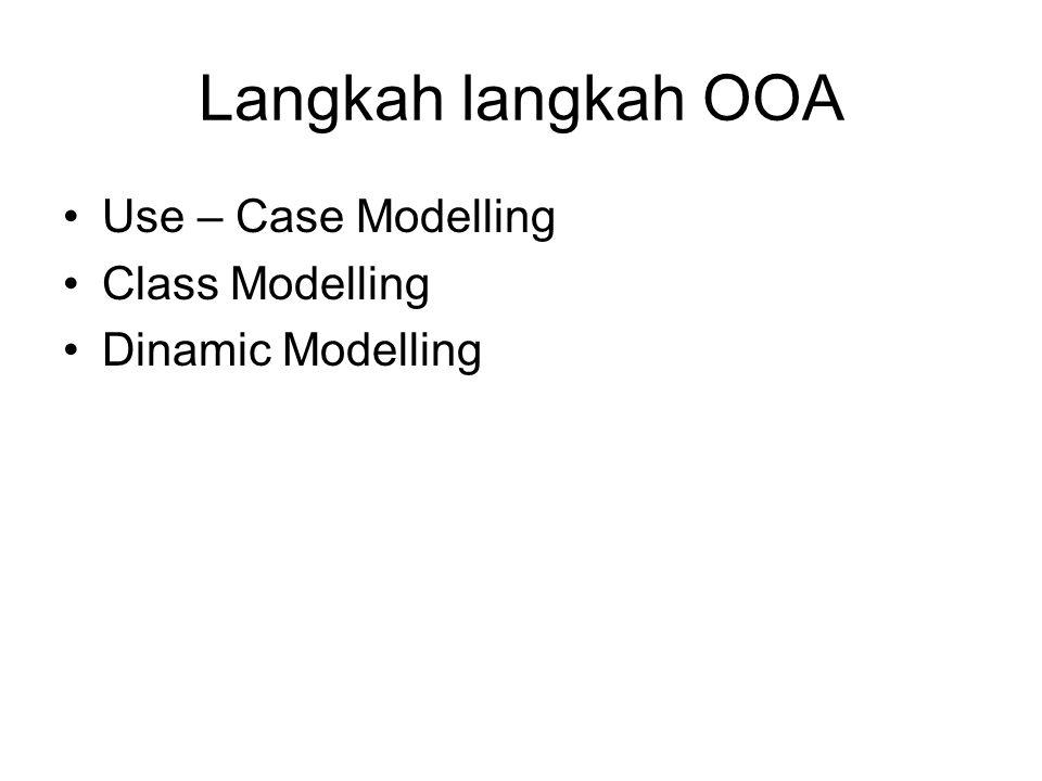 Langkah langkah OOA Use – Case Modelling Class Modelling
