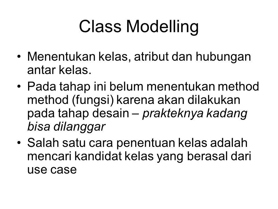Class Modelling Menentukan kelas, atribut dan hubungan antar kelas.