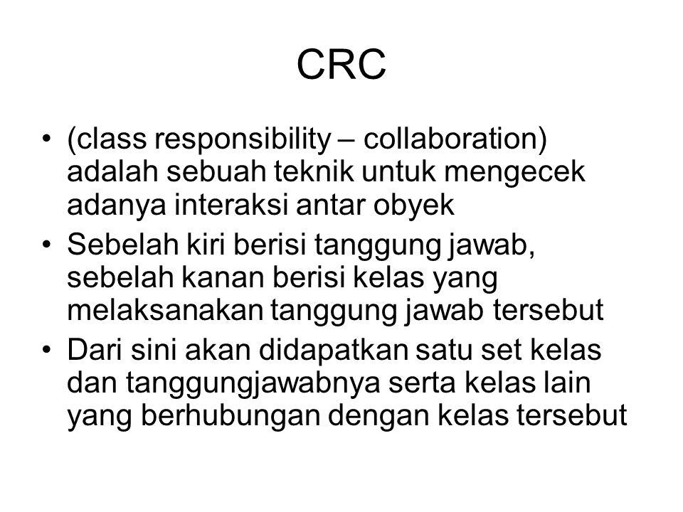 CRC (class responsibility – collaboration) adalah sebuah teknik untuk mengecek adanya interaksi antar obyek.