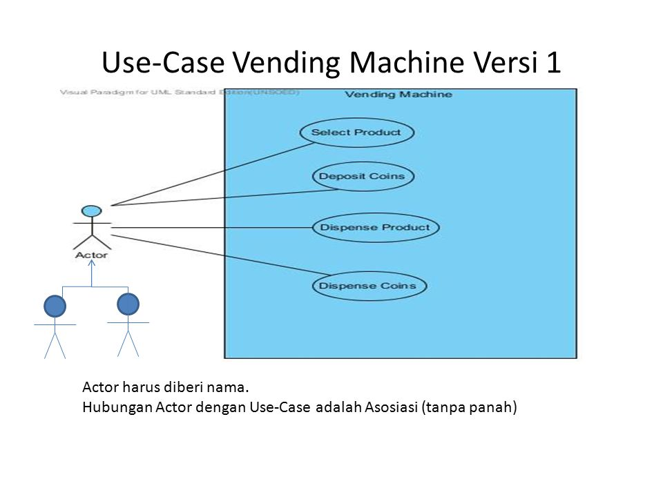 Use-Case Vending Machine Versi 1