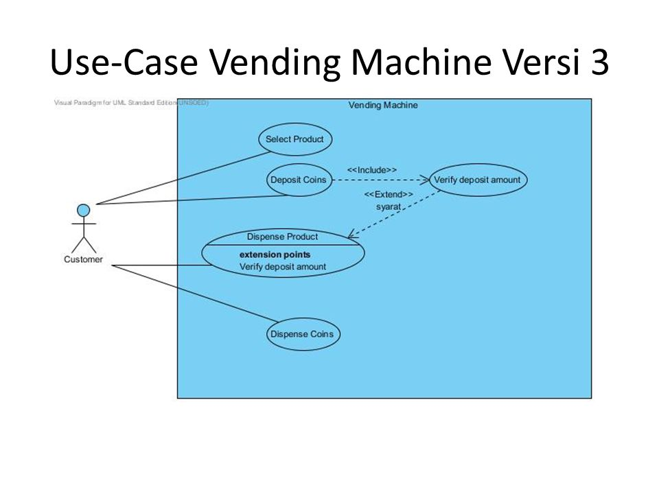 Use-Case Vending Machine Versi 3