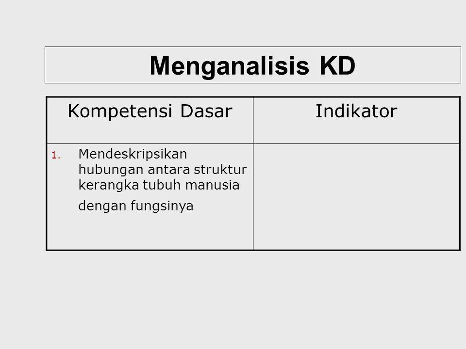 Menganalisis KD Kompetensi Dasar Indikator