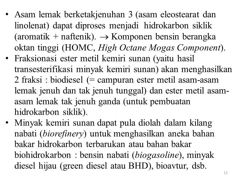 Asam lemak berketakjenuhan 3 (asam eleostearat dan linolenat) dapat diproses menjadi hidrokarbon siklik (aromatik + naftenik).  Komponen bensin berangka oktan tinggi (HOMC, High Octane Mogas Component).