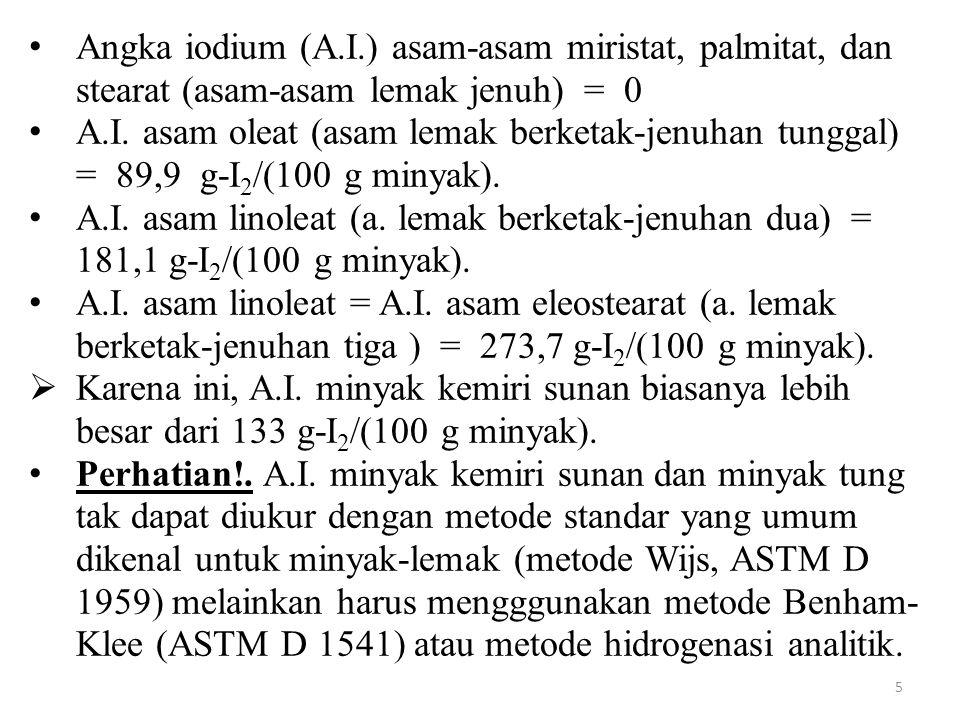 Angka iodium (A.I.) asam-asam miristat, palmitat, dan stearat (asam-asam lemak jenuh) = 0