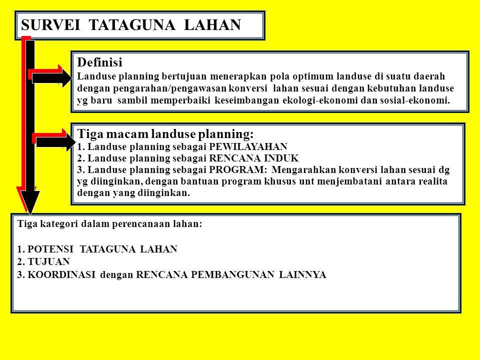 SURVEI TATAGUNA LAHAN Definisi Tiga macam landuse planning: