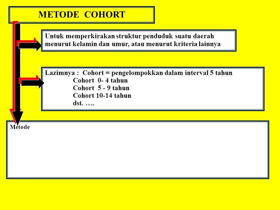 METODE COHORT Untuk memperkirakan struktur penduduk suatu daerah menurut kelamin dan umur, atau menurut kriteria lainnya.