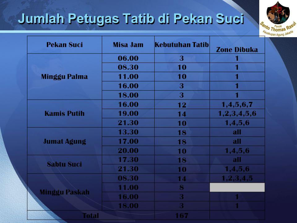 Jumlah Petugas Tatib di Pekan Suci