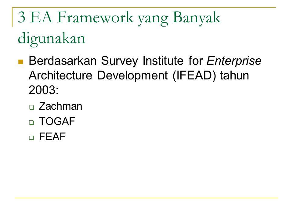 3 EA Framework yang Banyak digunakan
