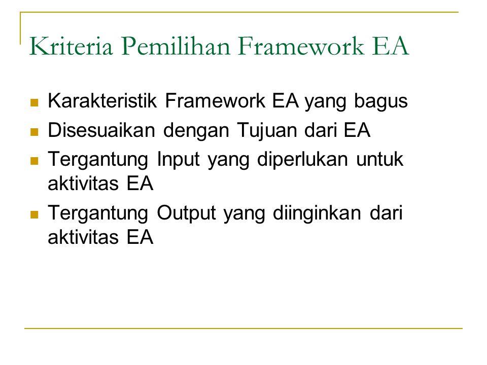 Kriteria Pemilihan Framework EA