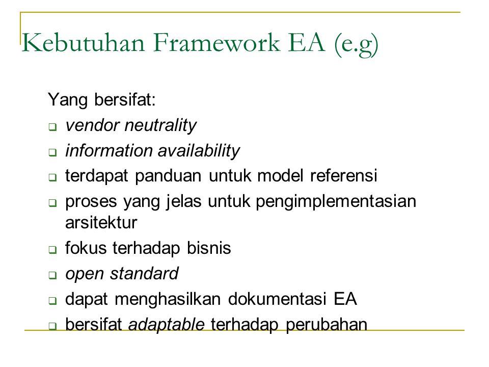 Kebutuhan Framework EA (e.g)