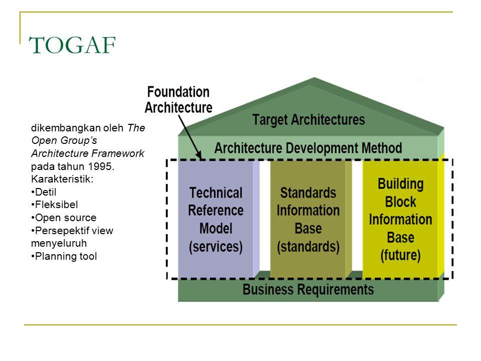 TOGAF dikembangkan oleh The Open Group's Architecture Framework pada tahun 1995. Karakteristik: Detil.