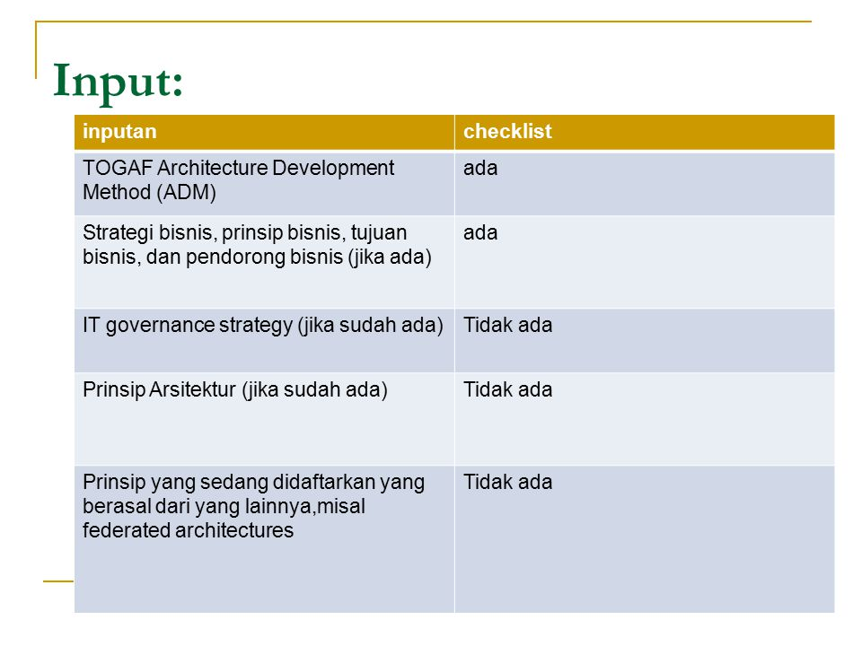 Input: inputan checklist TOGAF Architecture Development Method (ADM)