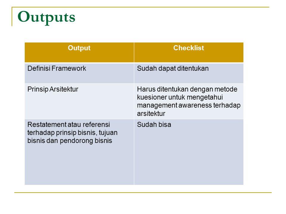 Outputs Output Checklist Definisi Framework Sudah dapat ditentukan
