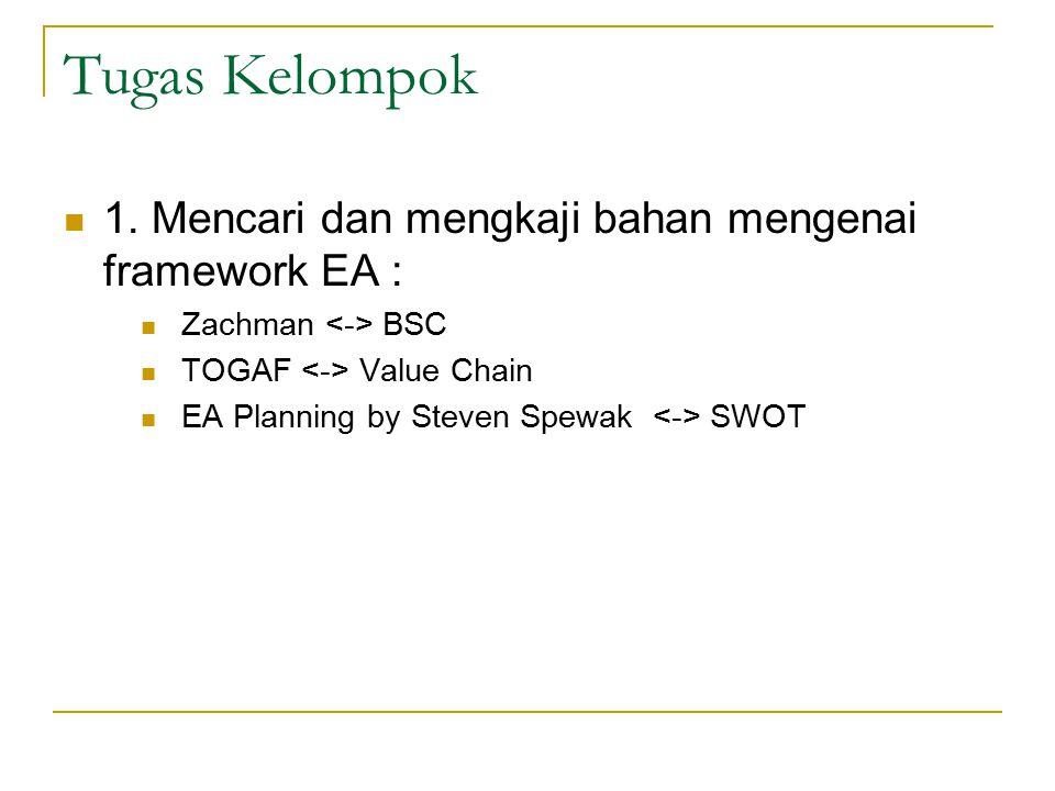 Tugas Kelompok 1. Mencari dan mengkaji bahan mengenai framework EA :
