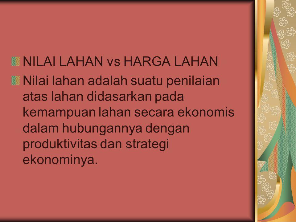 NILAI LAHAN vs HARGA LAHAN