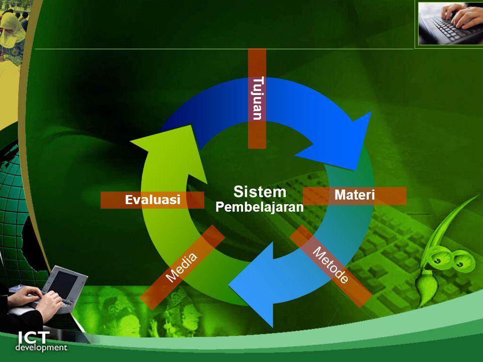 Sistem Pembelajaran Materi Evaluasi Tujuan Metode Media
