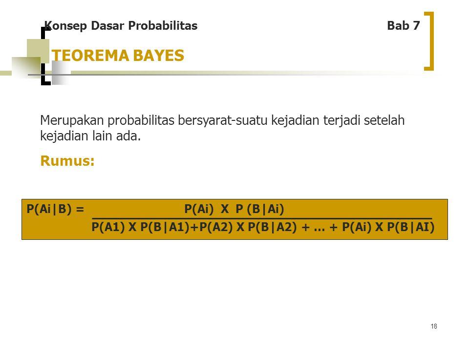 Konsep Dasar Probabilitas Bab 7