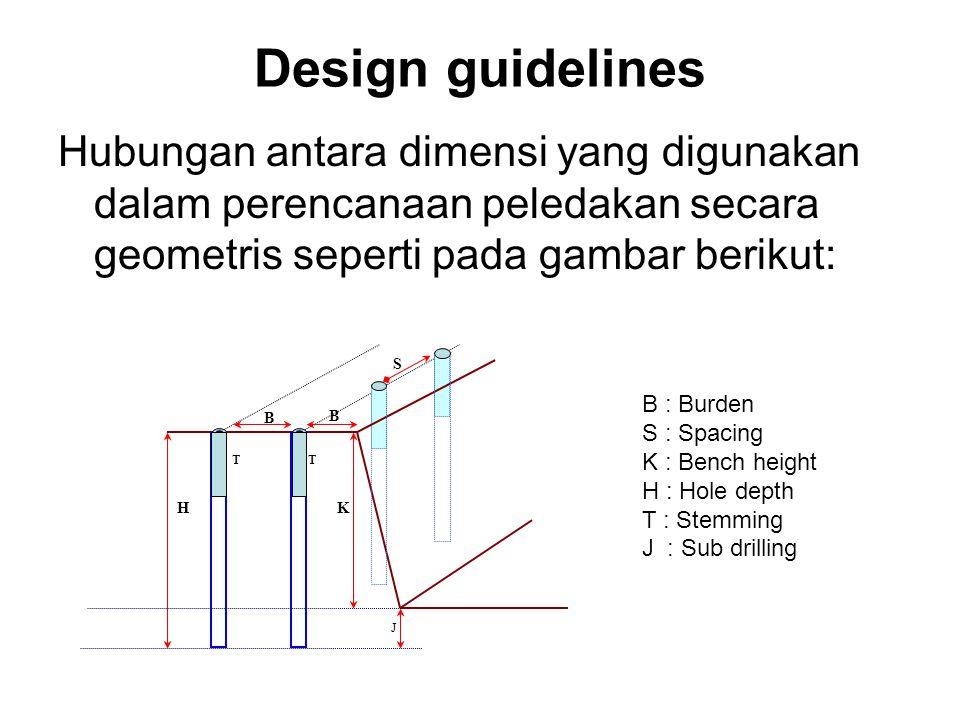 Design guidelines Hubungan antara dimensi yang digunakan dalam perencanaan peledakan secara geometris seperti pada gambar berikut: