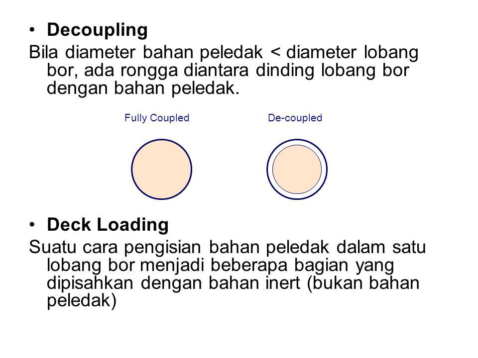 Decoupling Bila diameter bahan peledak < diameter lobang bor, ada rongga diantara dinding lobang bor dengan bahan peledak.